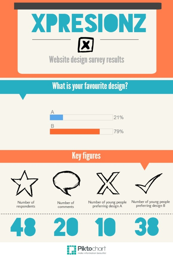 xpresionz website infogram